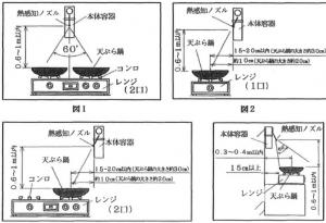 キッチンエースHKA10 天ぷら油消火用簡易装置